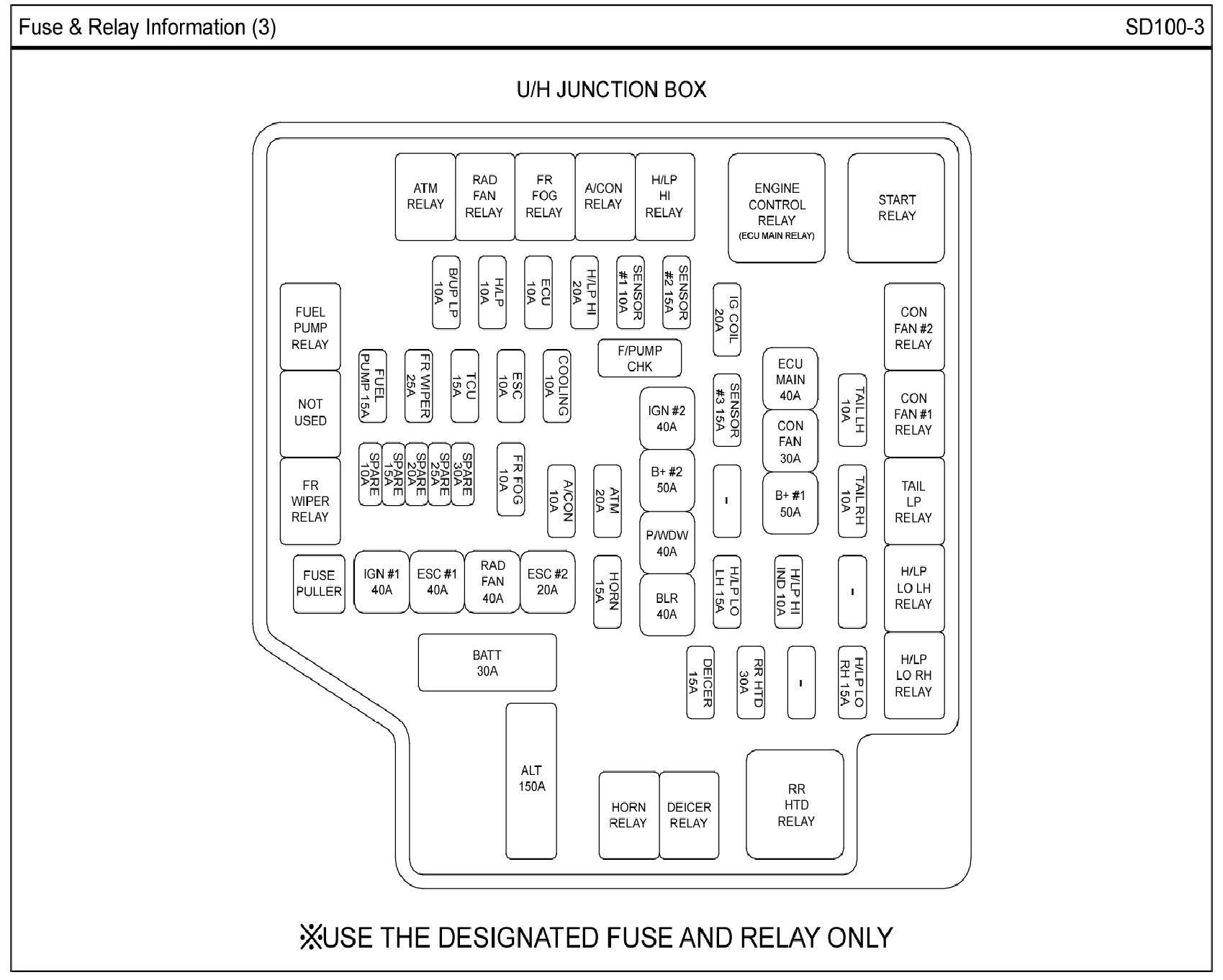 [ANLQ_8698]  WM_5665] Hyundai Tucson Fuse Box Diagram On 2004 Chevy Malibu Wiring Diagram  Schematic Wiring | 04 Sonata Fuse Box |  | Salv Wned Bletu Joni Hete Dome Mohammedshrine Librar Wiring 101