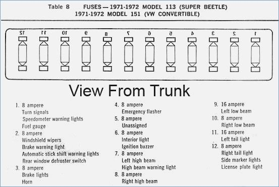 1972 Super Beetle Fuse Box Diagram 79 Ford Bronco Wiring Diagram Vww 69 Yenpancane Jeanjaures37 Fr