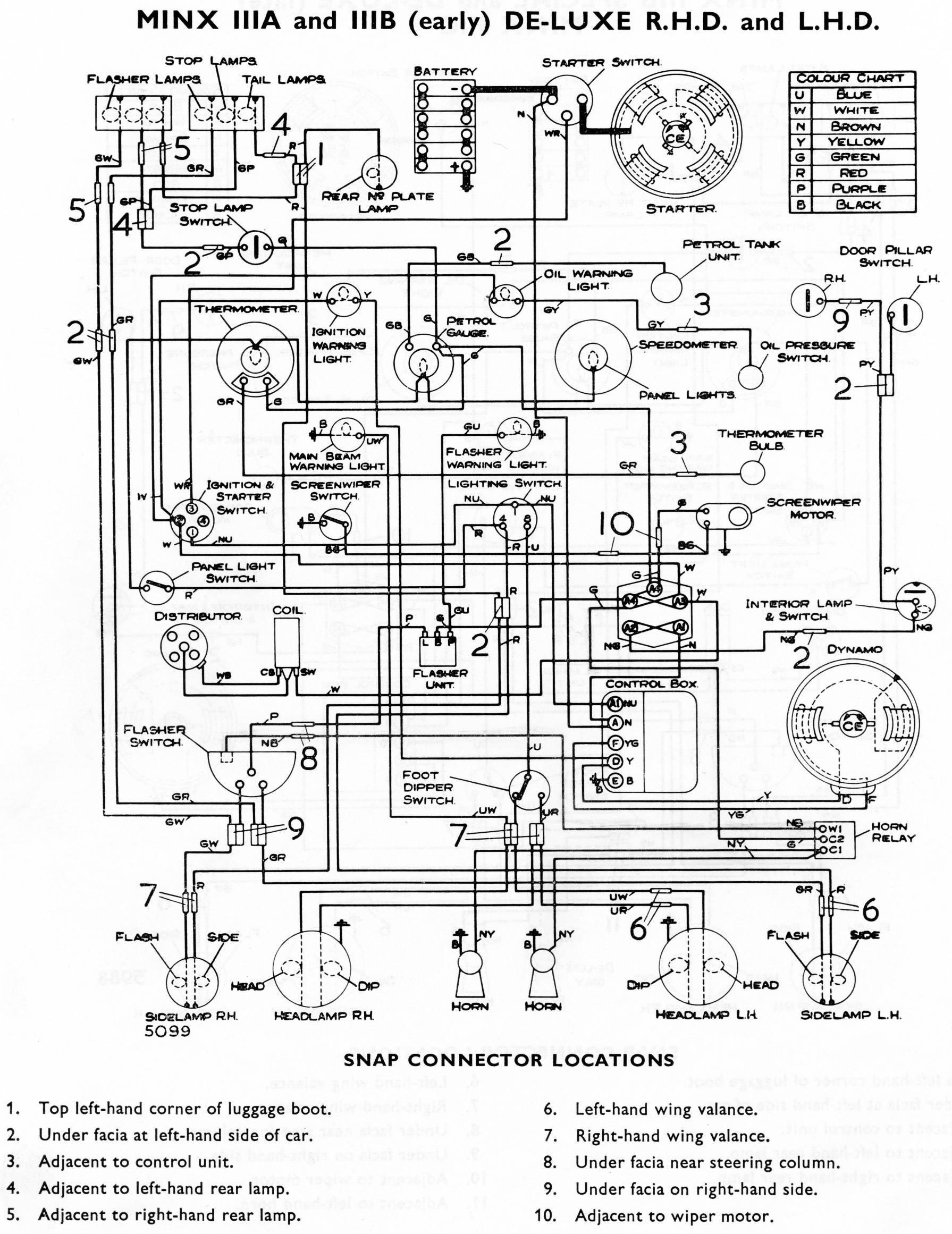 Nissan Skyline R33 Wiring Diagram - Wiring Diagram