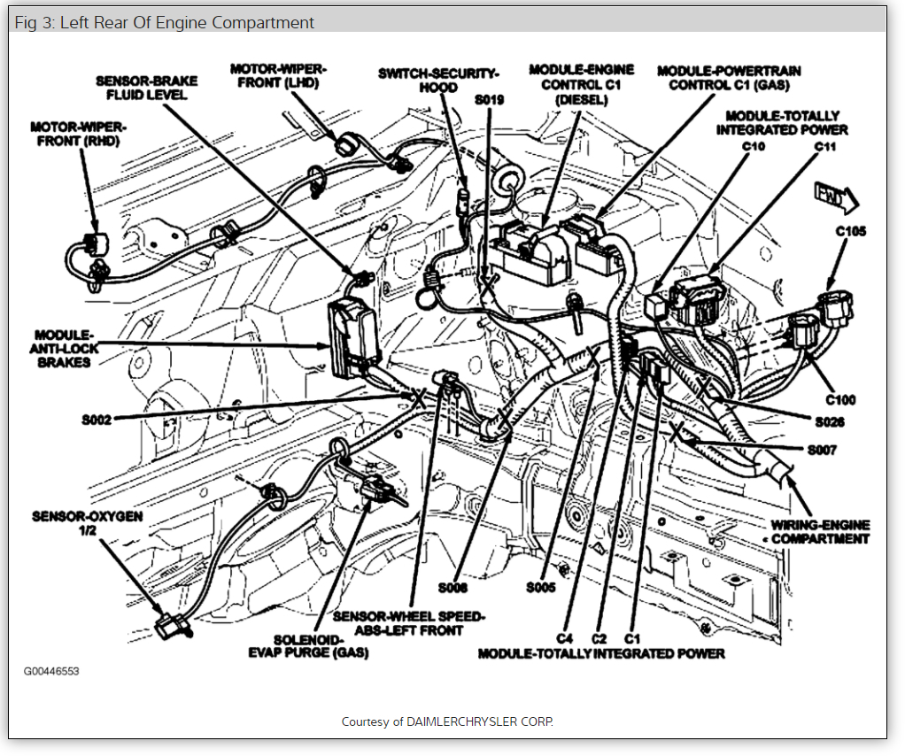 Bh 5660  Relay Switch Dodge Caliber Schematic Wiring