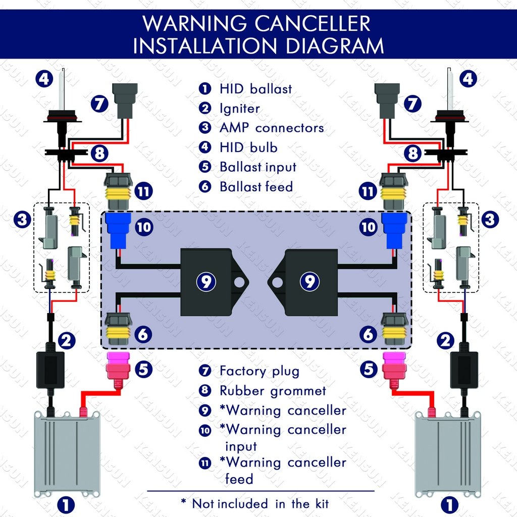 Outstanding As Well Hid Conversion Kit Wiring Diagram On 9006 Bulb Wiring Wiring Cloud Dulfrecoveryedborg