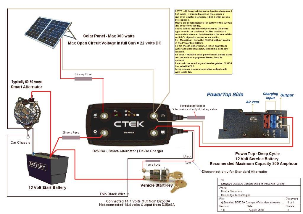 Tremendous 240 Volt Solar Panel Wiring Diagram Wiring Diagram Library Wiring Cloud Mousmenurrecoveryedborg