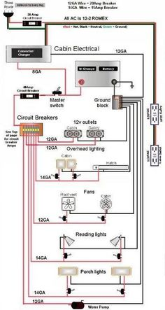 Astounding 12V Cabin Wiring Diagram Wiring Diagram Database Wiring Cloud Dulfrecoveryedborg
