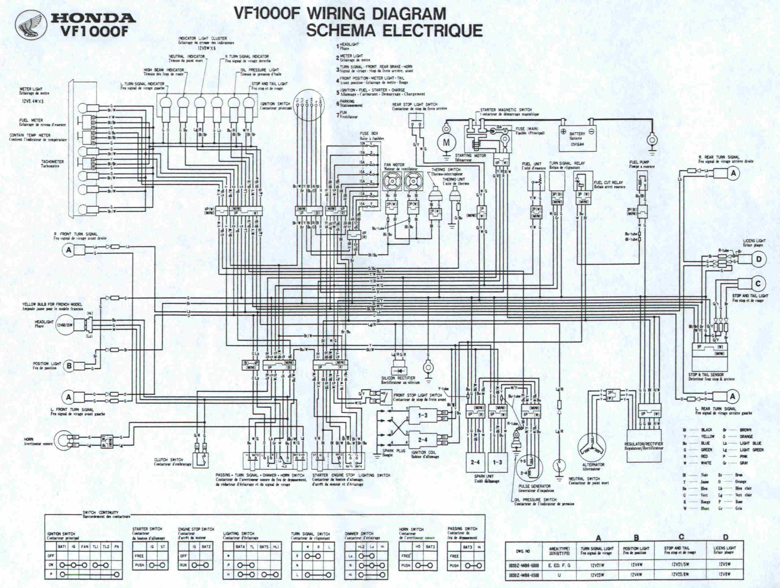 Honda F3 Wiring Diagram - Wiring Diagram Replace wait-progressive -  wait-progressive.miramontiseo.it   Wiring Diagram For 1998 Cbr 600 F3      wait-progressive.miramontiseo.it