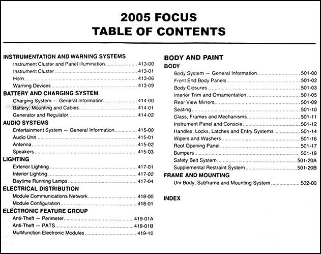 la4207 2005 ford focus engine diagram schematic wiring