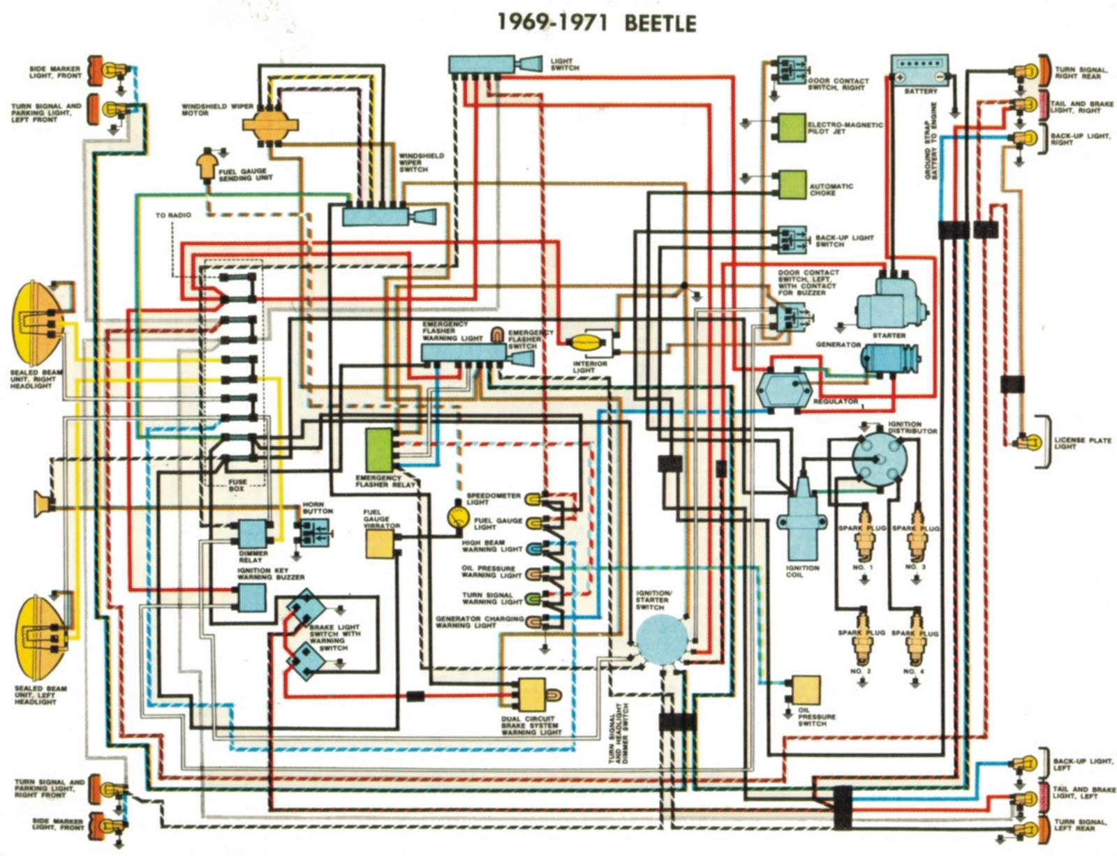 Pleasant Vw Thing Engine Diagram Wiring Library Wiring Cloud Rometaidewilluminateatxorg