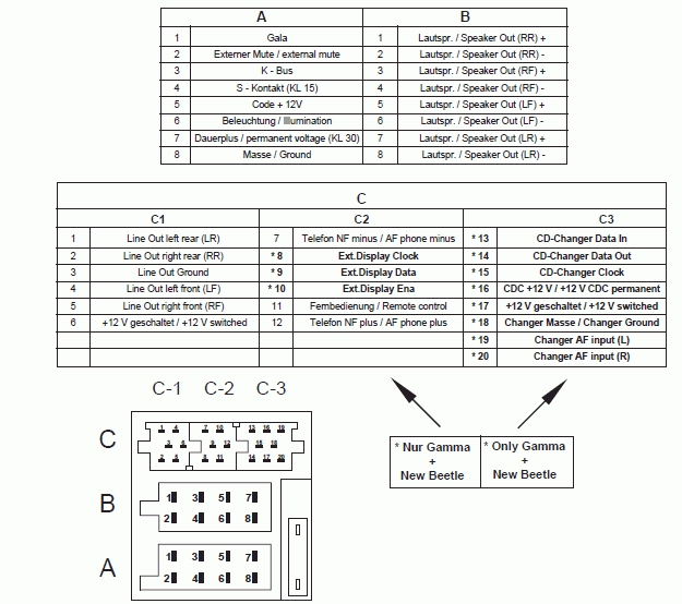 Delphi Car Radio Wiring Diagram