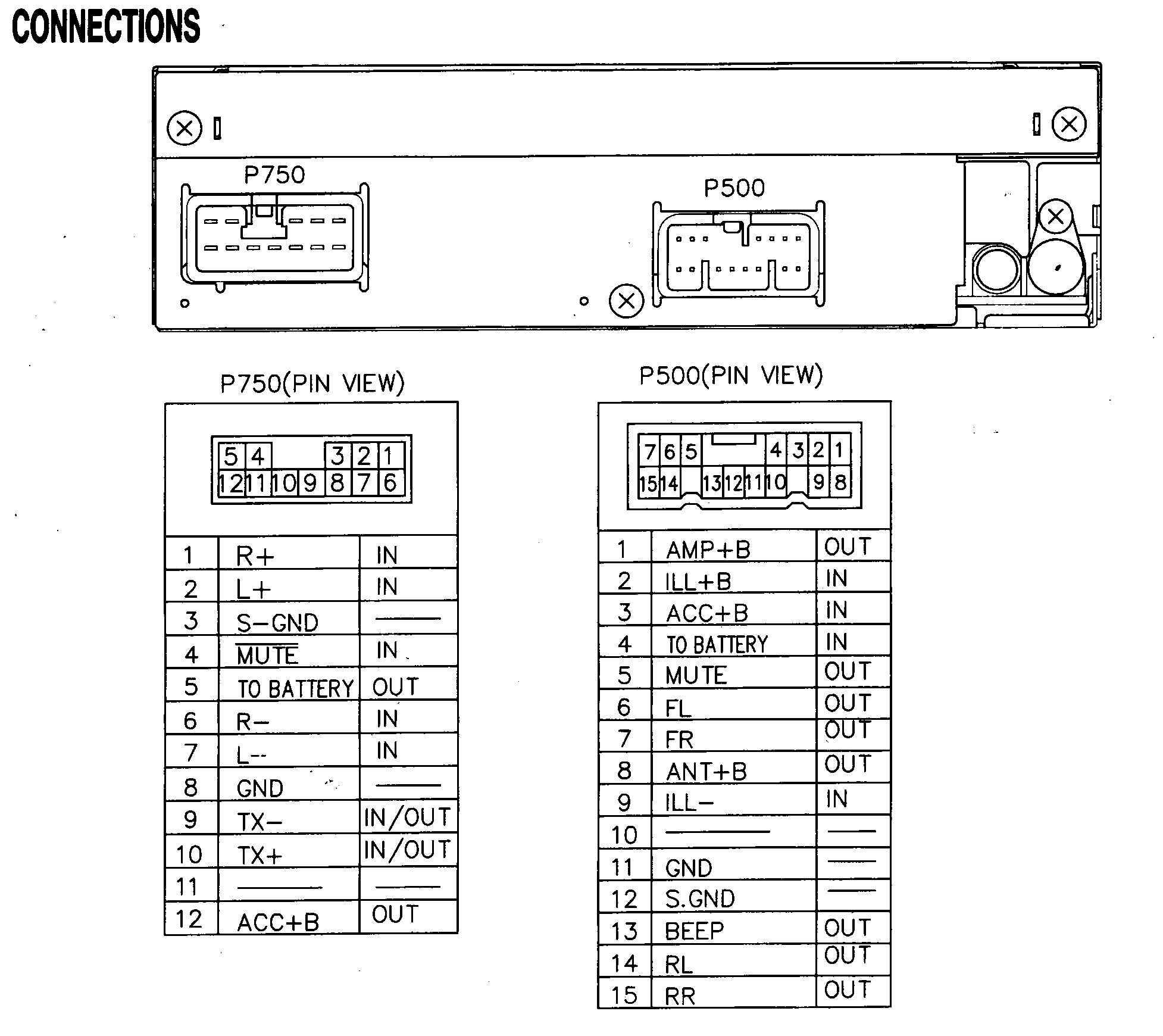 [DIAGRAM_3NM]  LX_4935] Wiring Harness Along With Mark Levinson Lexus Lifier Wiring  Diagrams | Lexus Es300 Radio Wiring Harness |  | Gray Benkeme Mohammedshrine Librar Wiring 101