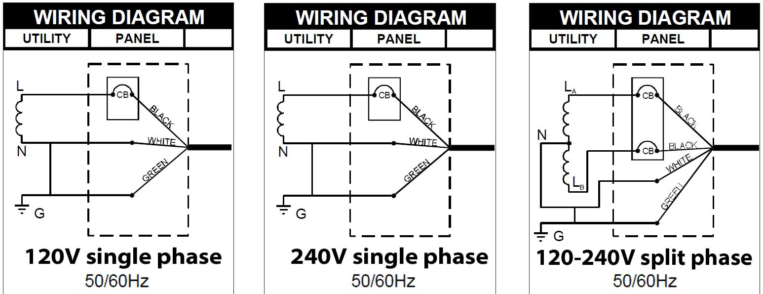 Excellent 240V Home Wiring Diagrams Wiring Library Diagram Wiring Cloud Loplapiotaidewilluminateatxorg