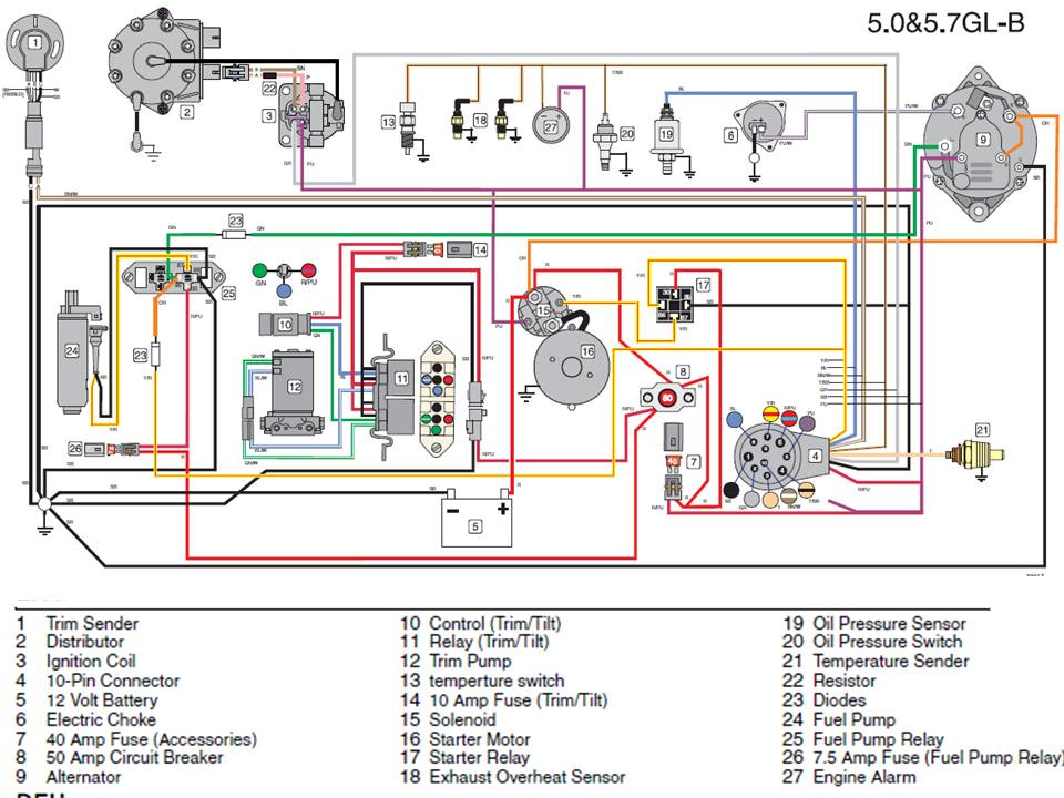 Volvo Penta Wiring Diagrams - Wiring Diagram Data offensive -  offensive.portorhoca.it | Volvo Penta Marine Alternator Wiring |  | offensive.portorhoca.it