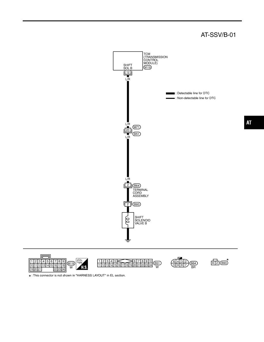 1998 Infiniti Qx4 Wiring Diagram For A 1997 Geo Prizm Fuse Panel Diagram Jaguars Tukune Jeanjaures37 Fr