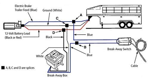 Bear Trailer Wiring Diagram - Oldsmobile Wiring Diagrams -  bobcate-s70.ati-loro1.jeanjaures37.fr | Bear Trailer Wiring Diagram |  | Wiring Diagram Resource