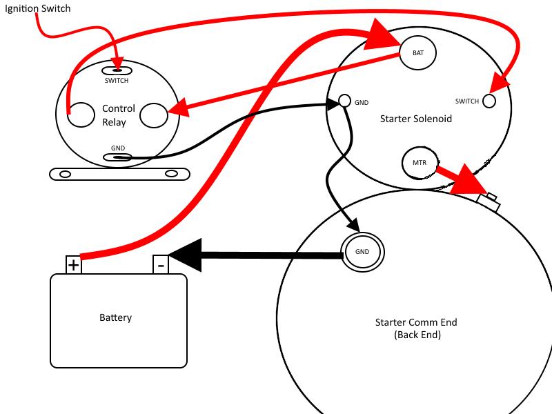Marvelous Starter Wiring Diagram Basic Electronics Wiring Diagram Wiring Cloud Histehirlexornumapkesianilluminateatxorg