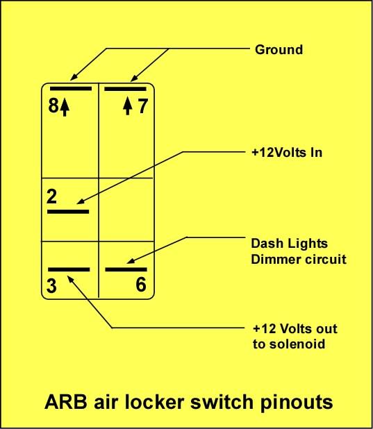 [SCHEMATICS_48EU]  FO_5954] Arb Rocker Switch Wiring Diagram Download Diagram | Arb Rocker Switch Wiring Diagram |  | Hapolo Barba Osoph Denli Mohammedshrine Librar Wiring 101