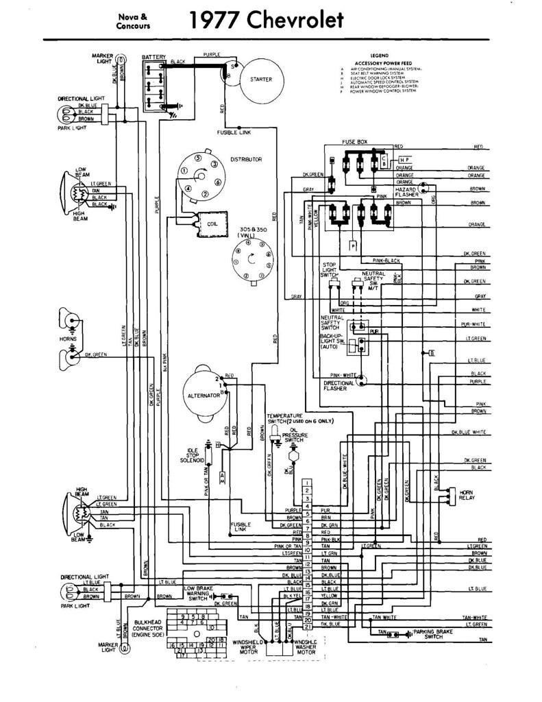 1977 chevy wiring diagram - wiring diagram seat-progress-a -  seat-progress-a.zaafran.it  zaafran.it