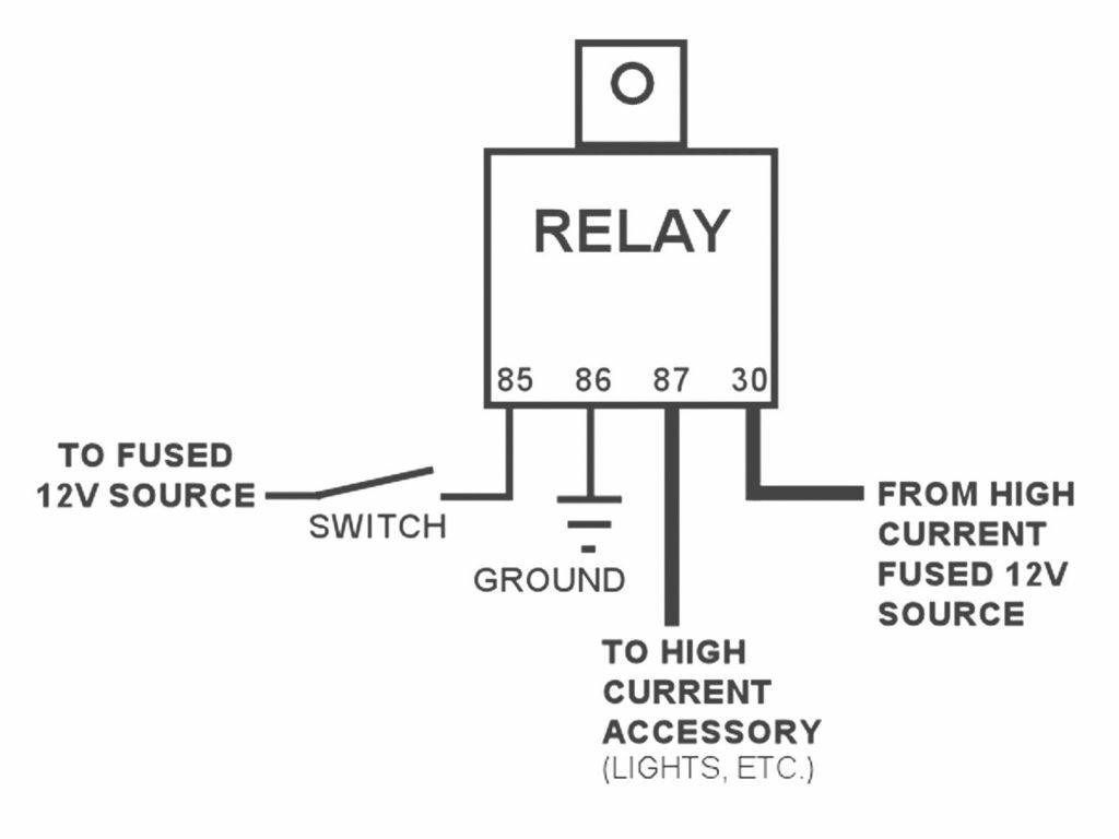 Ln 3214 Wiring Diagram For Narva Driving Lights Free Diagram