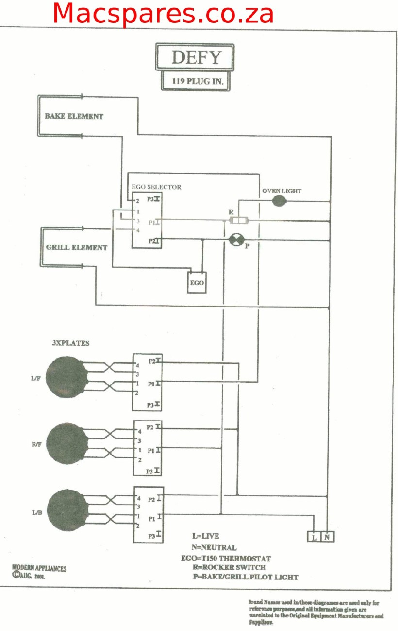 Od 3396 Neff Double Oven Wiring Diagram