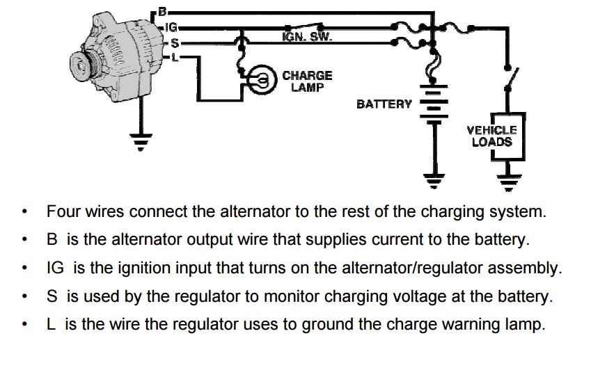 [SCHEMATICS_4JK]  OK_5417] Where Does The Warning Light Fit Into The Circuit From Alternator  Free Diagram | Alternator Light Wiring Diagram |  | Exxlu Ivoro Rect Mohammedshrine Librar Wiring 101