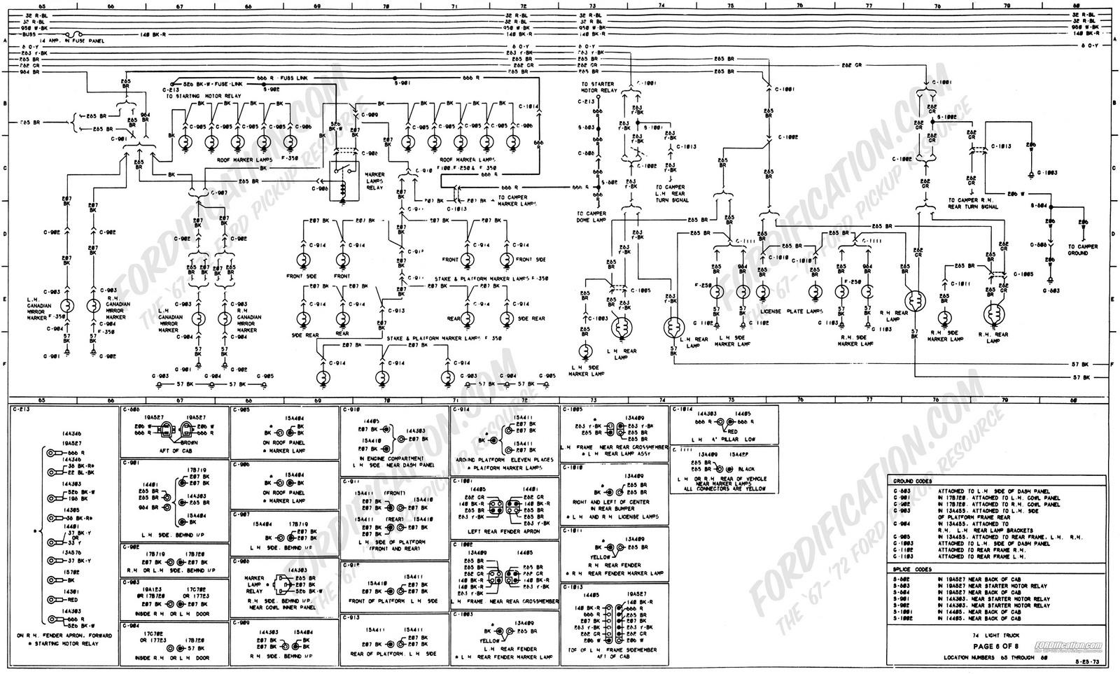 Brilliant 1979 F 150 Wiring Diagram Basic Electronics Wiring Diagram Wiring Cloud Timewinrebemohammedshrineorg