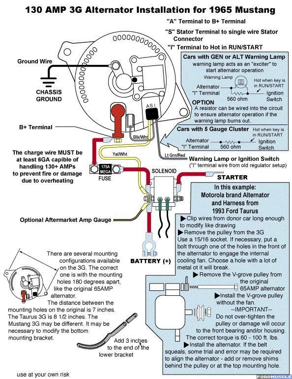 Superb 1976 Ford Alternator Wiring Diagram Wiring Diagram Blog Wiring Cloud Biosomenaidewilluminateatxorg