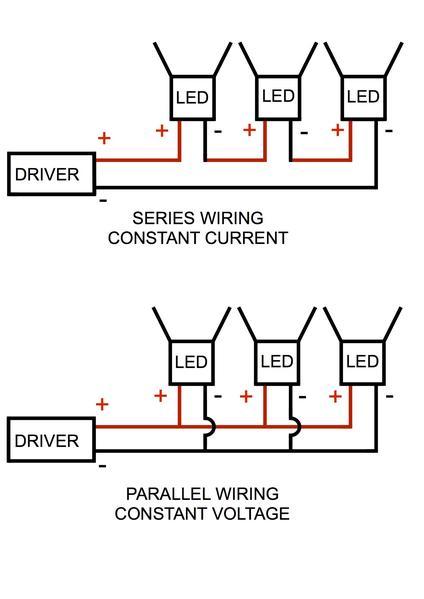Awe Inspiring Wiring Diagrams Light Visuals Wiring Cloud Histehirlexornumapkesianilluminateatxorg