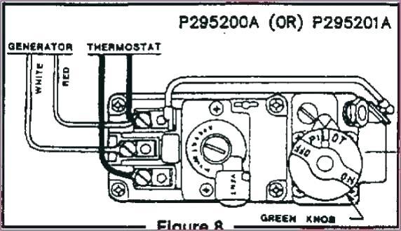 Dayton Gas Furnace Wiring Diagram