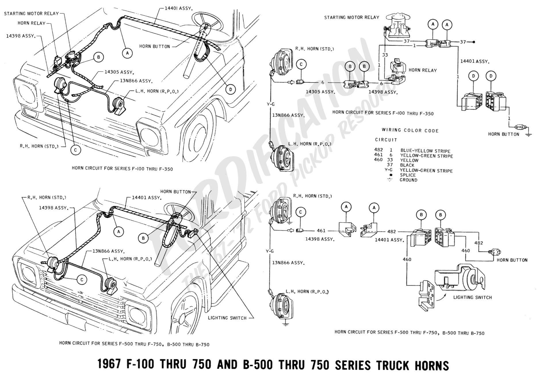 Cool 1976 Ford Wiring Diagram Basic Electronics Wiring Diagram Wiring Cloud Faunaidewilluminateatxorg