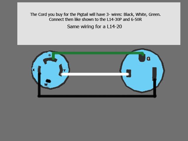 [SCHEMATICS_44OR]  HD_4077] Nema L14 20 Wiring Diagram Besides Twist Lock Plug Wiring Diagram  As Free Diagram   20r Receptacle Wiring Diagram For A 6      Benol Eatte Mohammedshrine Librar Wiring 101