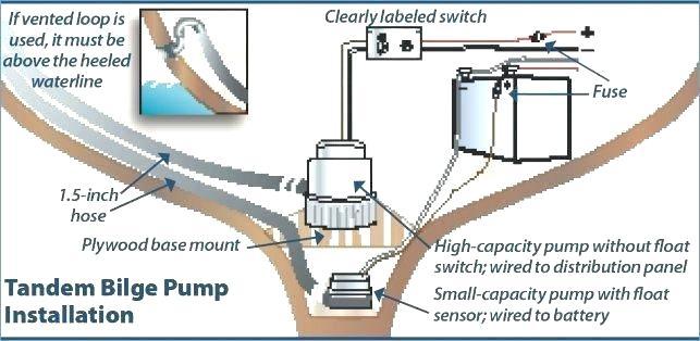 gr4835 pump float switch wiring besides rule bilge pump