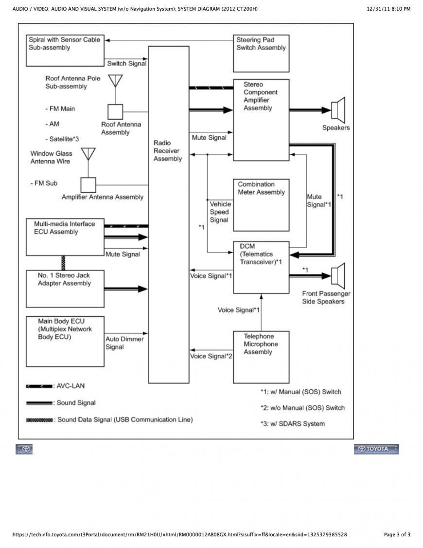 Mf 0058 Radio Wiring Diagram 1990 Lexus Ls400 Wiring Diagram