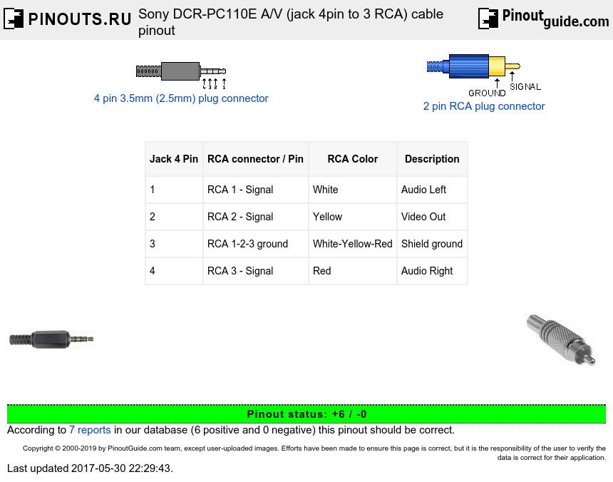 VT_1041] Rca 3 5Mm Jack Wiring Diagram Download DiagramInifo Unre Tomy Opein Menia Nedly Benkeme Mohammedshrine Librar Wiring 101