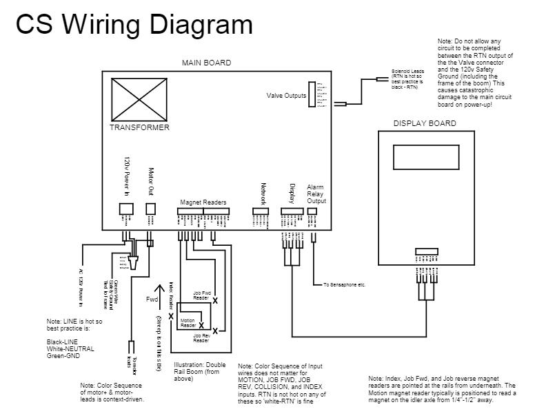 Cool Common Sense 2 Controller Main Module Wiring Diagram Wiring Cloud Timewinrebemohammedshrineorg