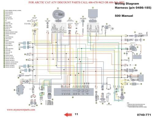 HH_5943] Polaris Ranger 700 Hall Effect Wiring Diagram Wiring DiagramFrag Stic Phot Dome Mohammedshrine Librar Wiring 101