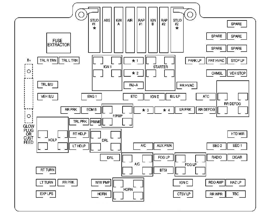2003 buick lesabre wiring diagram 2003 buick lesabre fuse box location e3 wiring diagram  2003 buick lesabre fuse box location
