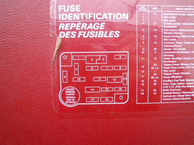 1988 Ford F 250 Fuse Diagram Jlg Fuel Filter 1994 Chevys Nescafe Jeanjaures37 Fr