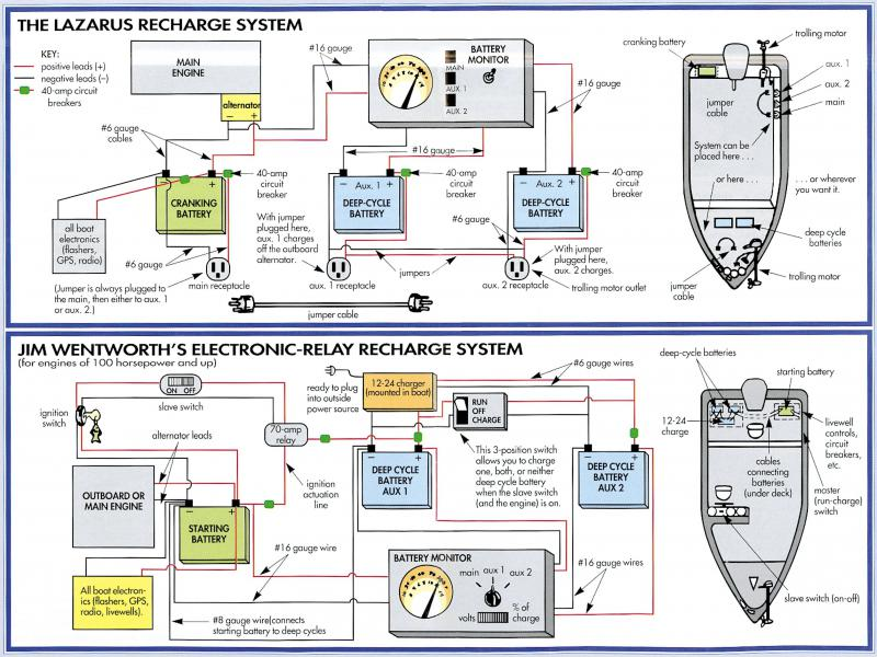 Tracker Boats Wiring Schematic Pro Wiring Diagram