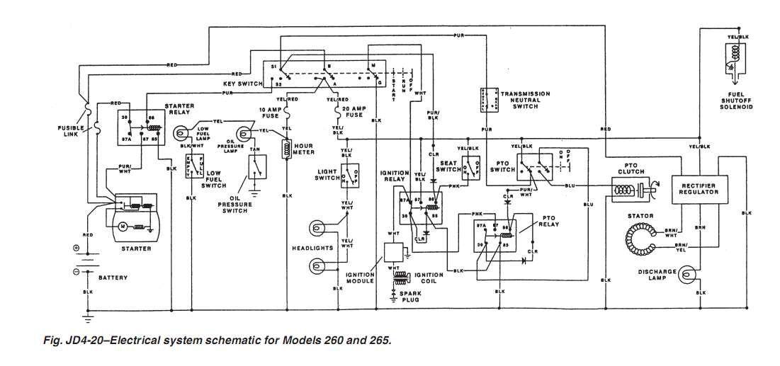 [SCHEMATICS_4FD]  VS_1157] Wiring John Deere Ignition Wiring John Deere Z225 Wiring Diagram  Wiring Diagram | John Deere Z225 Wiring Diagram |  | Ponol Hapolo Mohammedshrine Librar Wiring 101