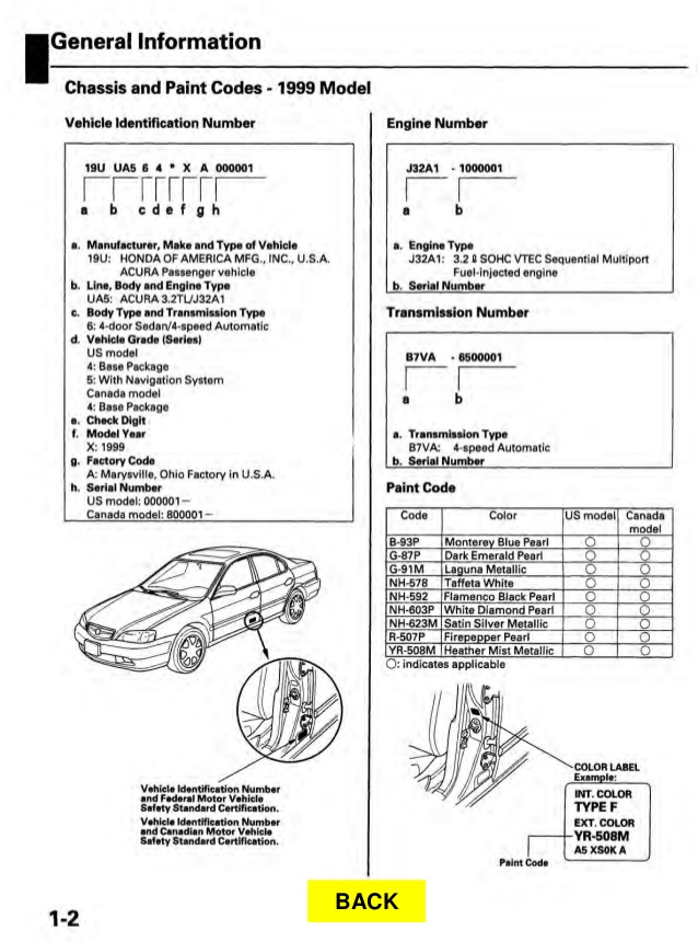 GF_6772] Acura Cl 3 0 Transmission Control Solenoid On Acura Tl Fuel Pump  Free DiagramXortanet Rious Vesi Perm Scoba Mohammedshrine Librar Wiring 101