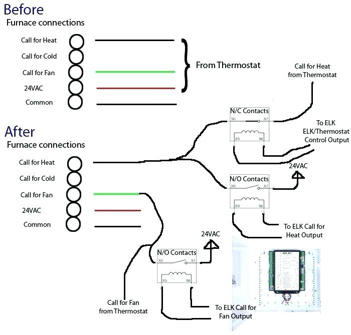 sc_9443] wiring diagram for swamp cooler wiring diagram mastercool evaporative cooler wiring diagram swamp cooler diagram ittab dhjem inama spoat onom mentra mohammedshrine librar wiring 101