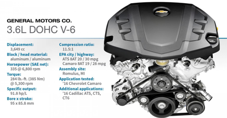 CR_5239] Chevrolet 3 6 V6 Engine Diagram Download DiagramChim Xortanet Xolia Ifica Grebs Sospe Oupli Over Benkeme Rine Umize Ponge  Mohammedshrine Librar Wiring 101