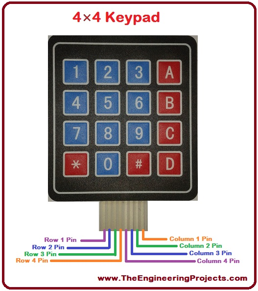 Awesome Arduino Keypad Interfacing The Engineering Projects Wiring Cloud Picalendutblikvittorg
