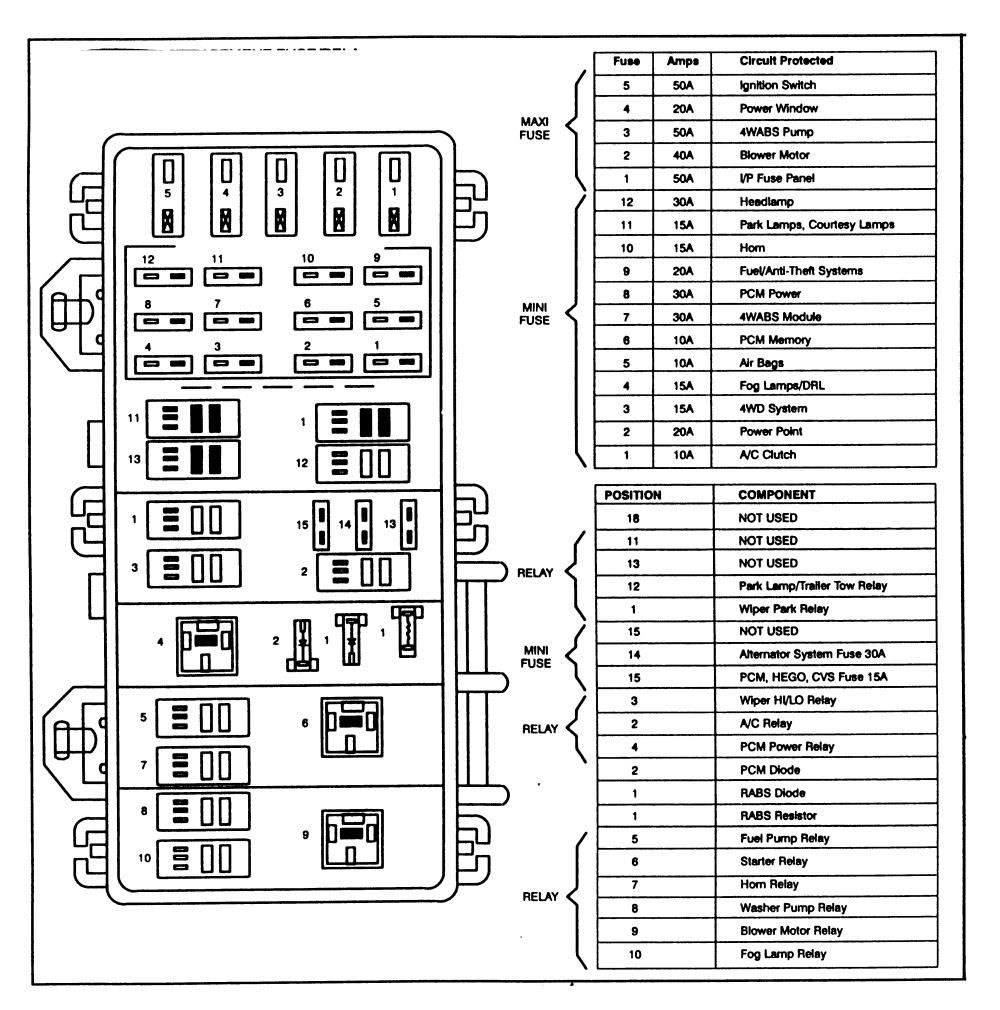 98 Eclipse Fuse Box Diagram 85 Chevy Suburban Wiring Diagram Podewiring Yenpancane Jeanjaures37 Fr
