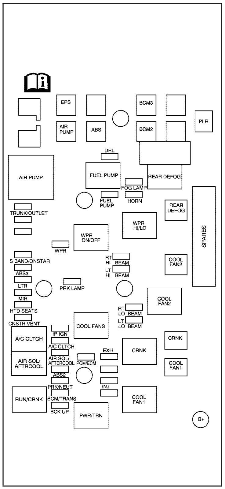 Strange Pontiac G5 Fuse Box Wiring Diagram Database Wiring Cloud Onicaxeromohammedshrineorg