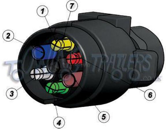 Fantastic 7 Pin N Type Trailer Plug Wiring Diagram Uk Trailer Parts Wiring Cloud Inklaidewilluminateatxorg