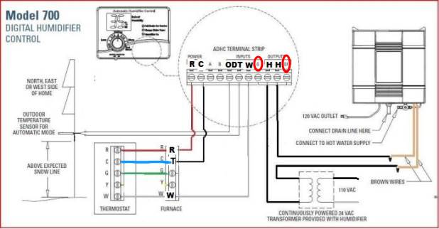 Aprilaire 500 Humidifier Wiring Diagram