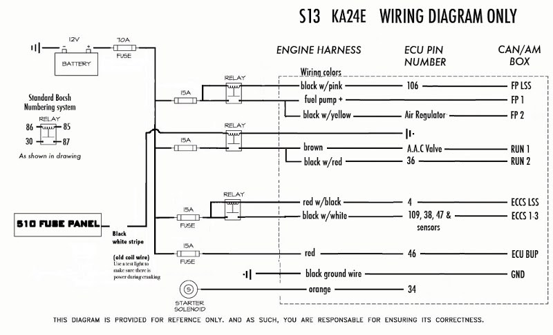 1990 Nissan 300Zx Wiring Harness Diagram from static-cdn.imageservice.cloud