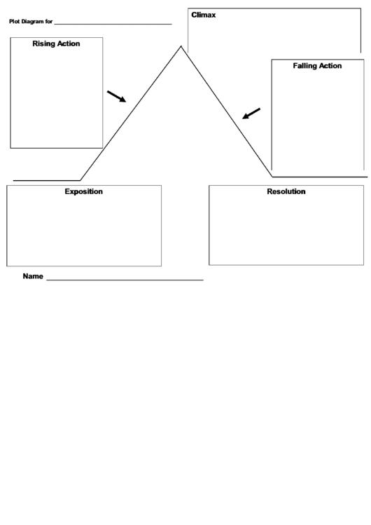 Outstanding Blan Plot Diagram Auto Electrical Wiring Diagram Wiring Cloud Timewinrebemohammedshrineorg