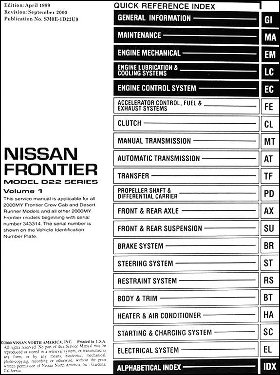 fuse box diagram for 2001 nissan altima tk 7615  1999 nissan quest stereo wiring diagram free diagram  nissan quest stereo wiring diagram