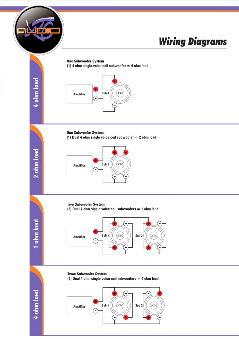 TL_9643] Alpine Type R 10 2 Ohm Wiring Diagram On 15 Kicker Dvc Wiring  Diagram Wiring DiagramNone Knie Ginia Junap Mohammedshrine Librar Wiring 101