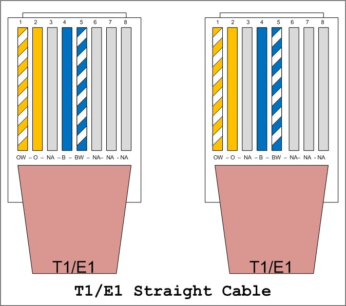t1 wiring pinout t1 cable wiring diagram e4 wiring diagram  t1 cable wiring diagram e4 wiring diagram